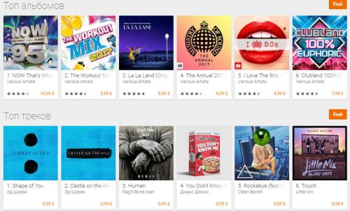 British music chart Google Play 25.01.2017.jpg