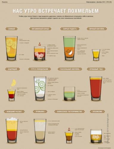 Похмелье утром избавиться рецепты напитков.jpg