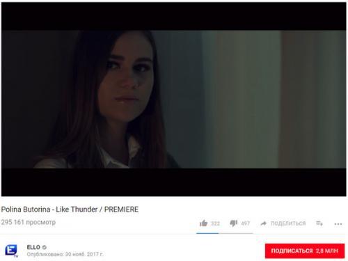 Полина Буторина - Like Thunder рейтинг клипа на youtube.jpg