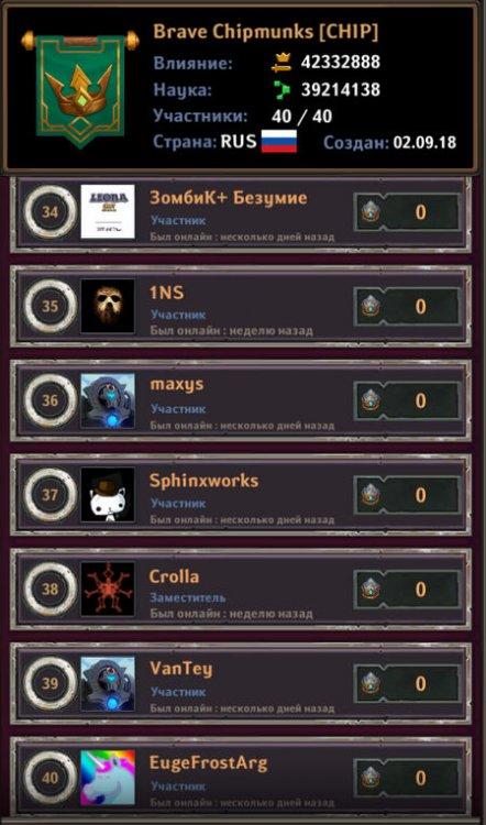 Dungeon_Crusher_Brave_Chipmunks_low_activity_players_22.11.2018_01.jpg