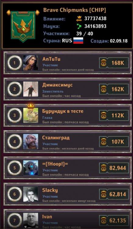 Dungeon_Crusher_Brave_Chipmunks_players_19_11.2018_00.thumb.jpg.218dee0023f6a5c1749da6e2e10bafc4.jpg