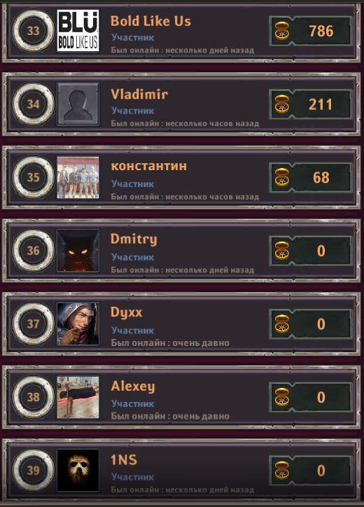 Dungeon_Crusher_Brave_Chipmunks_players_19_11.2018_01.jpg.ac327eb4aa9f622898bded7052807e96.jpg