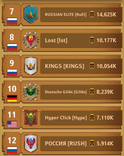 Dungeon_Crusher_top20_19_11.2018_02.jpg.b72f0b88365e09de174fde7864bd08af.jpg