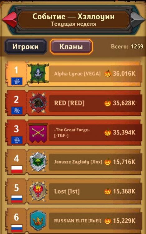 Dungeon_Crusher_top_clan_5_11.2018_01.thumb.jpg.3fefda59e9f754f996436a12c973c0ce.jpg