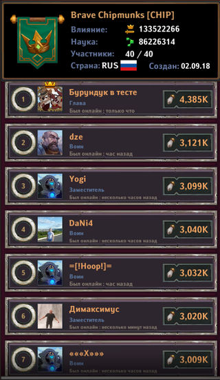 Dungeon_Crusher_Brave_Chipmunks_most_active_players_23_12_2018.jpg.9cac9e6e05c8d8a15098a79c581d1c39.jpg