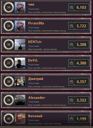 Dungeon_Crusher_Brave_Chipmunks_not_active_14_12_2018.jpg.29bbc80b3c98bd42c6e0df545c0204f0.jpg