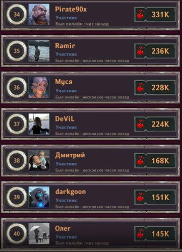 Dungeon_Crusher_Brave_Chipmunks_out_top_players_9_12.jpg.c2eeec1b720e1ce5105dea50cd4b7c65.jpg