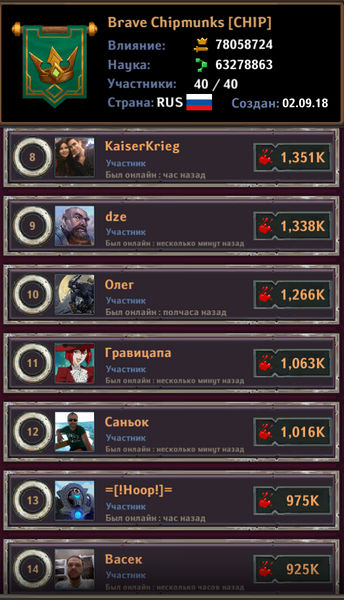 Dungeon_Crusher_Brave_Chipmunks_top_players2_9_12.jpg.c57dc56d4c84ced2347f7c1315a5089e.jpg