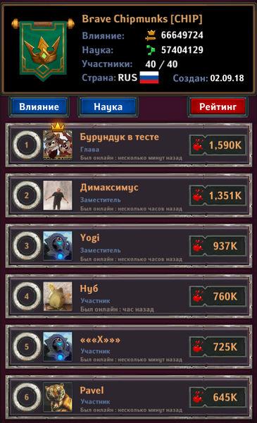 Dungeon_Crusher_Brave_Chipmunks_top_players_5_12_18.jpg.2bce5caebe7d479dad0102f999442e8f.jpg