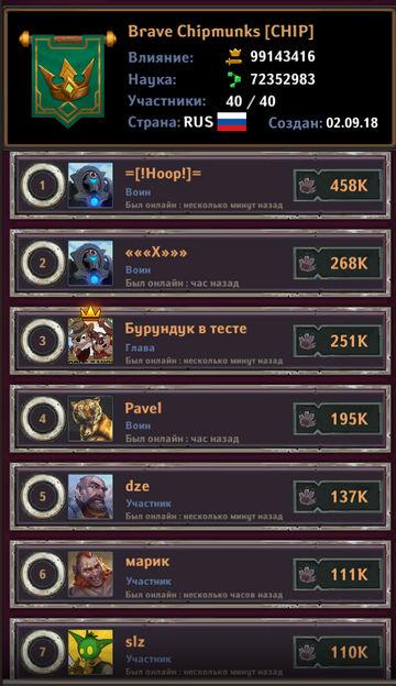 Dungeon_Crusher_most_active_players_17_12_2018.jpg.2ec9a2188da96bae3c22121c5a9446e5.jpg