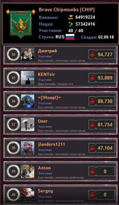 Dungeon_Crusher_player_Sergey_Anton.jpg.4e85ff4666d341b1428d1c7e91730d4f.jpg