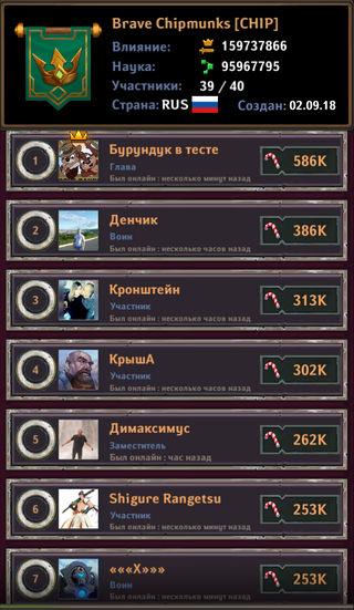 Dungeon_Crusher_top_players_30_12.2018_01.jpg.213088429d8707549aa99f10d45a6f5e.jpg