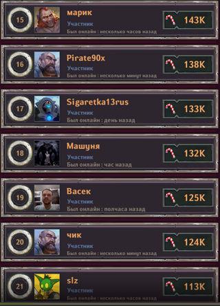 Dungeon_Crusher_top_players_30_12.2018_03.jpg.a115fc855d059e6347b957e9dd7ce368.jpg