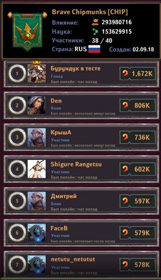 Dungeon_Crusher_activ_players_27_01.19_01.jpg.f00436ba68ea9f3d839101529f8a99e7.jpg