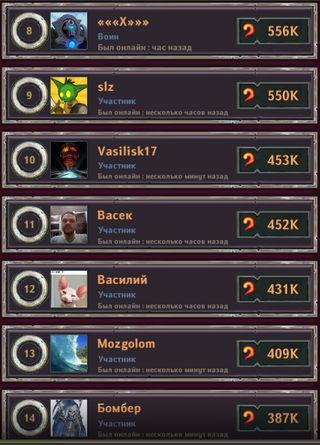 Dungeon_Crusher_activ_players_27_01.19_02.jpg.d45e2809e9965726642c65ae259054d6.jpg