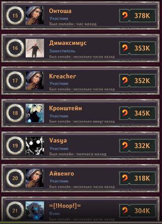 Dungeon_Crusher_activ_players_27_01.19_03.jpg.6c5a0d2ccf84ee10c2993c811c4739fb.jpg