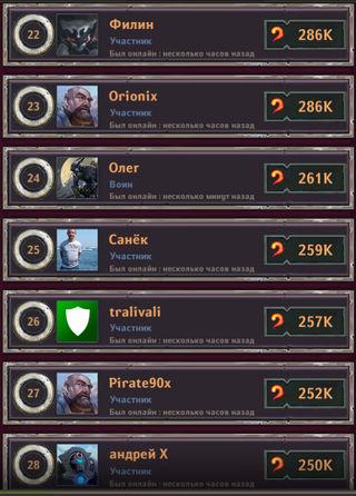 Dungeon_Crusher_activ_players_27_01.19_04.jpg.e41f4128802d4a636fd43a3f1d79388b.jpg