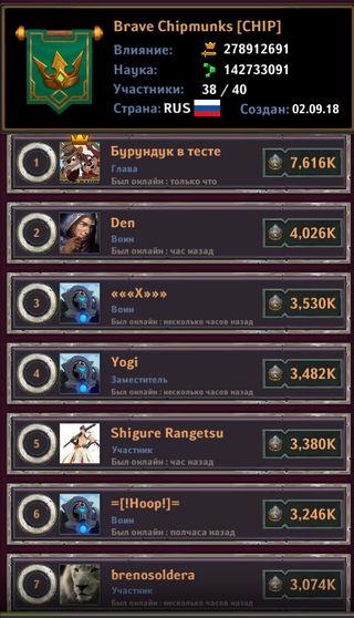 Dungeon_Crusher_most_activ_14-20_01.2019_01.jpg.2c678d50d6494b8a154976a622e964a2.jpg
