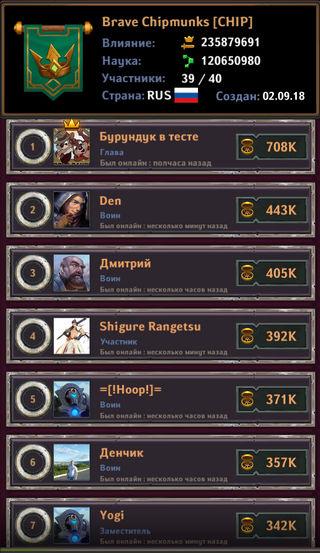 Dungeon_Crusher_weekly_event_top_13_01.19_01.jpg.50d519a07d10a745f9c6a52d1bd4d197.jpg