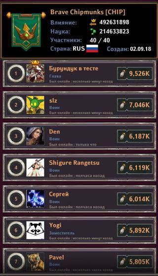 Dungeon_Crusher_clan_event_11-17_02.19_01.jpg.86259da42d17b8a02b5d96a23b4f48bb.jpg