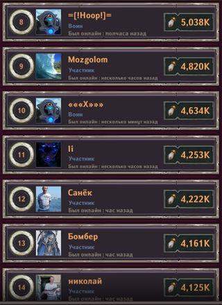 Dungeon_Crusher_clan_event_11-17_02.19_02.jpg.a91d591cc59d307c5a09c390a7fb7b8d.jpg