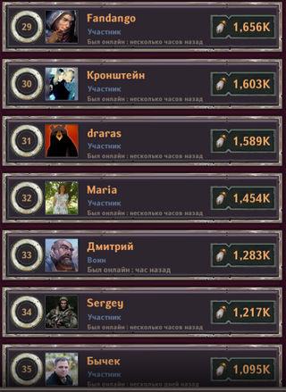 Dungeon_Crusher_clan_event_11-17_02.19_05.jpg.a8a6b1bc89433b6ffd5048dfcc03ec25.jpg