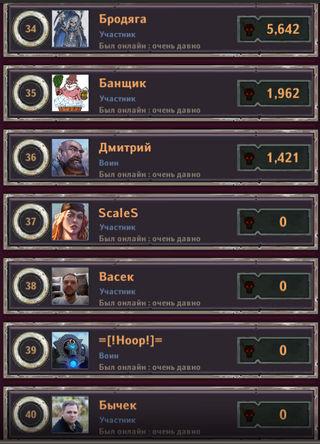 Dungeon_Crusher_dead_players_22_02.19_01.jpg.6e48d47fccfe02e76122581e30757c2c.jpg