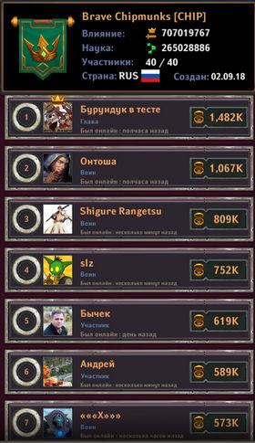 Dungeon_Crusher_clan_8_03.19_01.jpg.5af666644385c4c2c14c89278b5293bb.jpg