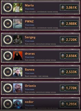 Dungeon_Crusher_clan_top_activ_17_03.19_05.jpg.c2a3811ea1cc899b3d9d534a9e409d81.jpg
