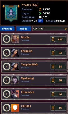 Dungeon_Crusher_players_clan_points.jpg.a5edd80a65fcbeb7dece4f309c68a8df.jpg