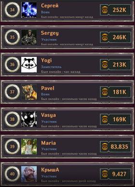 Dungeon_Crusher_prev_week.jpg.01dbef4c04262d04676149444134dbdf.jpg