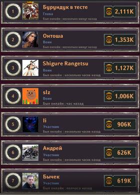 Dungeon_Crusher_prev_week_most.jpg.ecd0077c4bb93a6d7901c76eae4bf458.jpg