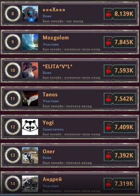 Dungeon_Crusher_top_31_03.19_02.jpg.d33a862c49a716c56d2d11cff1894f69.jpg