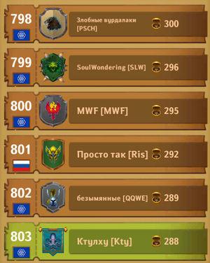 Dungeon_Crusher_weekly_event_top_clan.jpg.1403d11ec861fcb9013c2d8bf33a287a.jpg