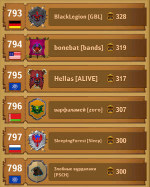 Dungeon_Crusher_weekly_event_top_clan2.jpg.017c0723327744fb8c5fefd59e69174f.jpg
