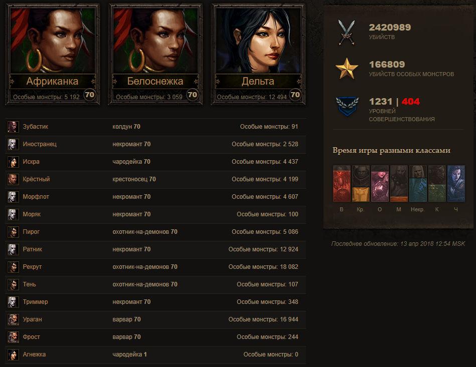 Burik_Diablo3_profile.jpg.0e462f15d0be75e3b036a9cd7db72b06.jpg