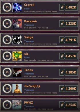 Dungeon_Crusher_top_clan_players_14_04.19_03.jpg.48d72a0549d9747bad11609c4c6e35d3.jpg