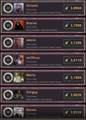 Dungeon_Crusher_top_clan_players_14_04.19_04.jpg.4b6f8d312d40931c6be7d3a55d868f4f.jpg