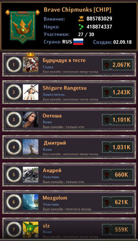 Dungeon_Crusher_top_weekly_players_21_04.09_01.jpg.214feacc947f2179b069cca41ff7aea6.jpg