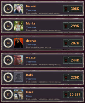 Dungeon_Crusher_top_weekly_players_21_04.09_04.jpg.6700b0f488e2822d7d254eeff606002f.jpg