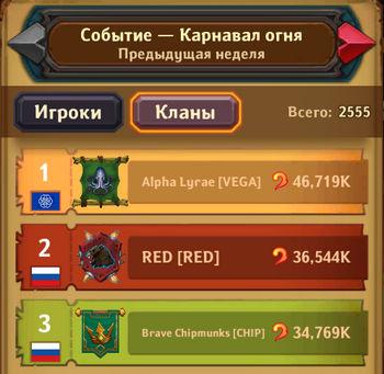 Dungeon_Crusher_AFK_Heroes_clan_top_weekly_event.jpg.5aaf750b261d4d97d92b2d80737faff2.jpg