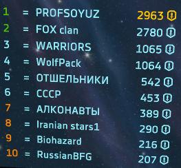 Arena_Galaxy_Control_league_season_34_to