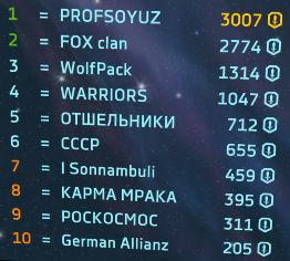 Arena_Galaxy_Control_top_platinum_league
