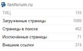 Fanforum Yandex 12.02.2017.jpg