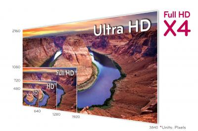 SD_HD_FullHD_UltraHD.jpg