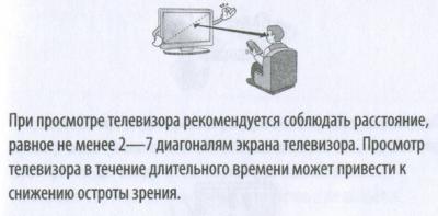 Оптимальная диагональ телевизора.jpg