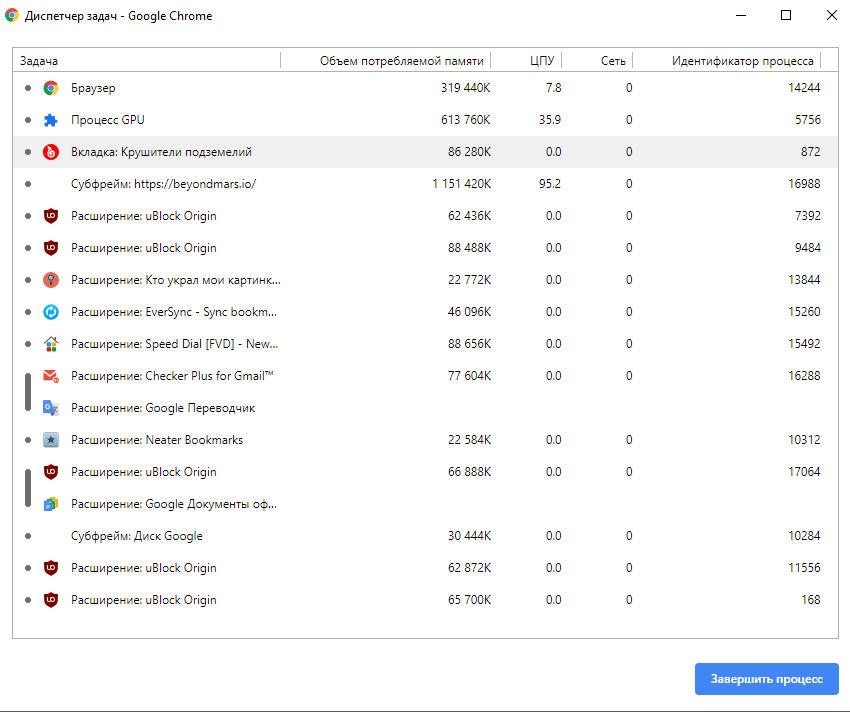 Dungeon_Crusher_Google_Chrome_bugs.jpg