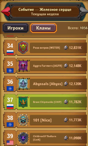 Dungeon_Crusher_Brave_chipmunks_clan_top_weekly10_11.jpg.2657dd6c579a148e5476de9225b177aa.jpg