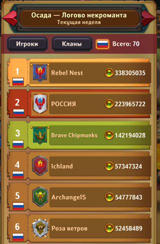 Dungeon_Crusher_siege_top_ru_clans.jpg.1574aaca7499ebf52a67fddbcec209a2.jpg