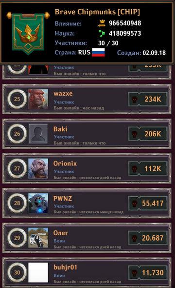 Dungeon_Crusher_dead_players_20_04_19.jpg.f25bab0fbc423c047bc66e94e888162d.jpg
